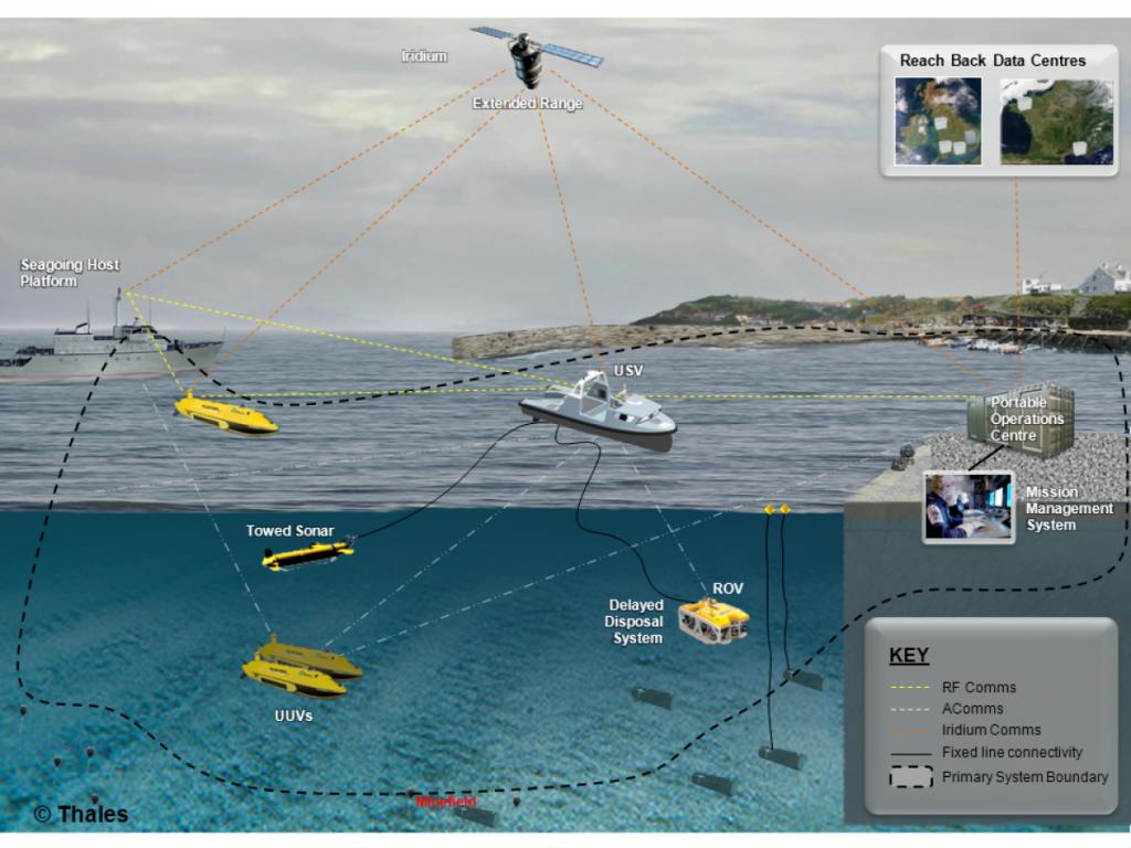 海を安全な場所へと導く地雷探知ロボット